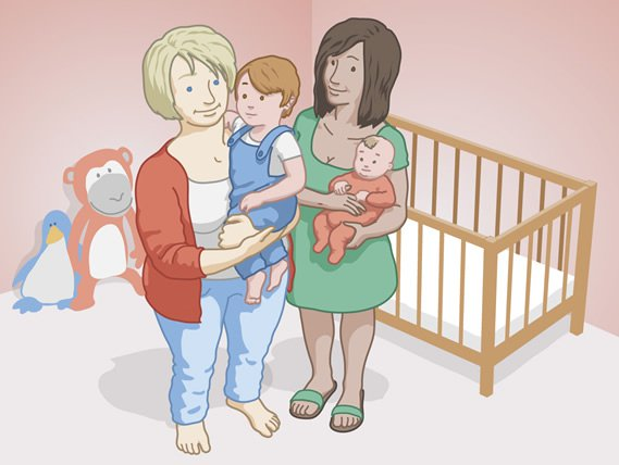 Lesbian women with their children